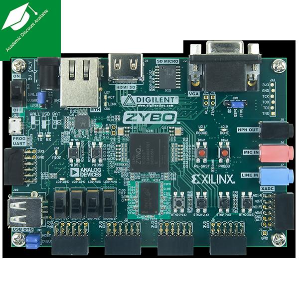 Обзор плат на SoC ARM+FPGA. Часть первая. Мир Xilinx - 7