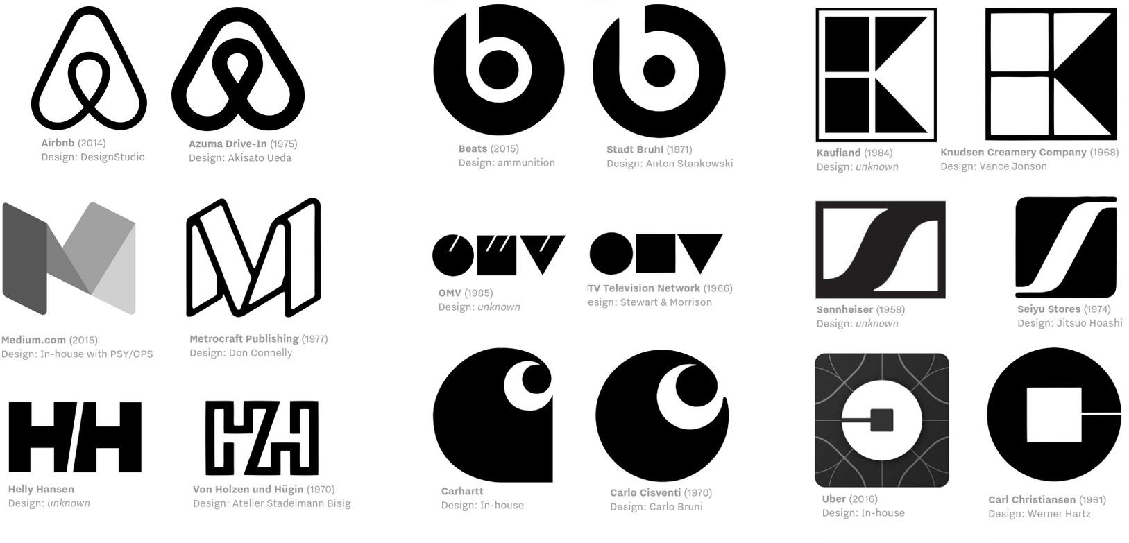 Хороший дизайнер копирует чужие логотипы, великий — крадёт - 1