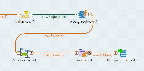 Работа c Talend Open Studio на примере парсинга CSV файла - 11