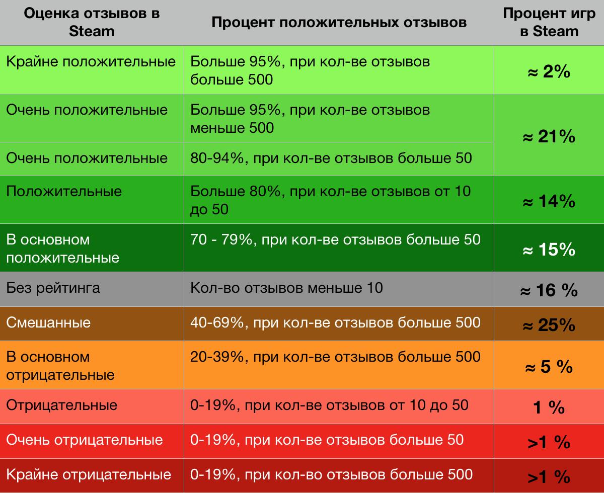 Руководство по выживанию в Steam для мобильных разработчиков - 21