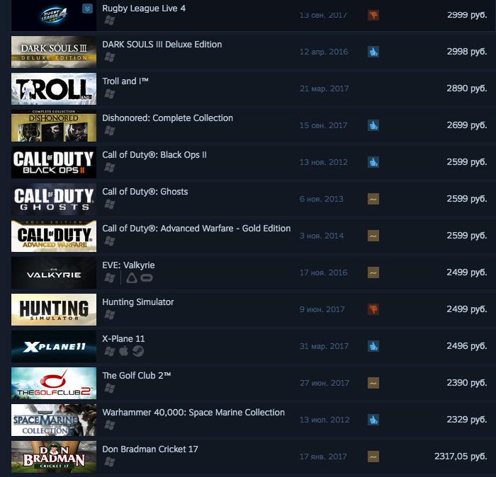 Руководство по выживанию в Steam для мобильных разработчиков - 24
