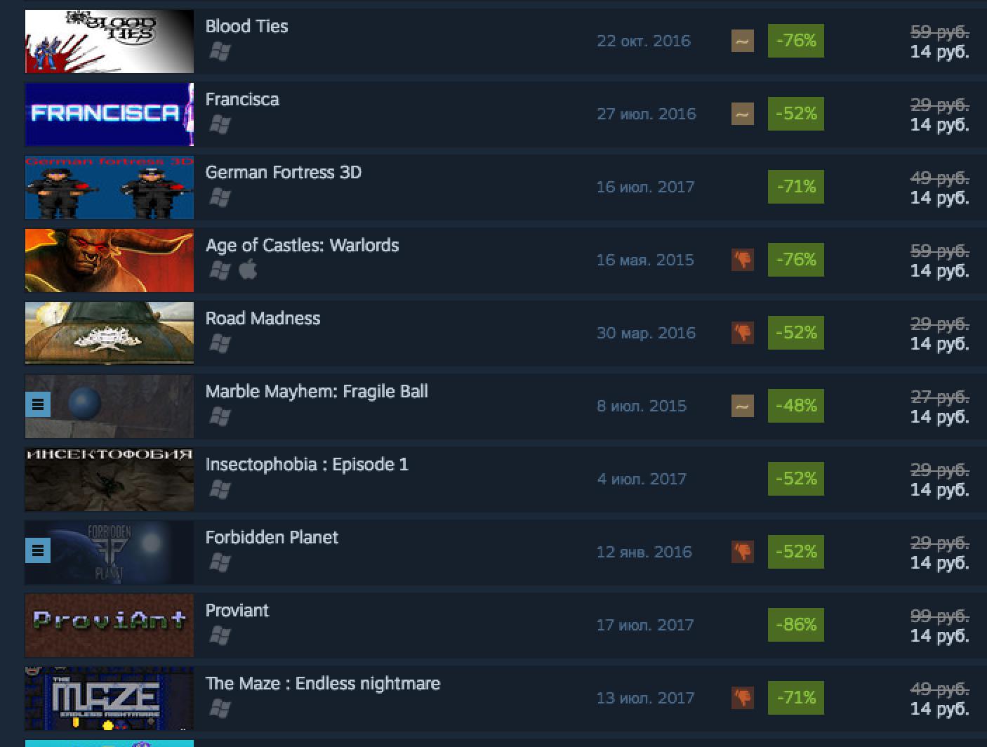 Руководство по выживанию в Steam для мобильных разработчиков - 25