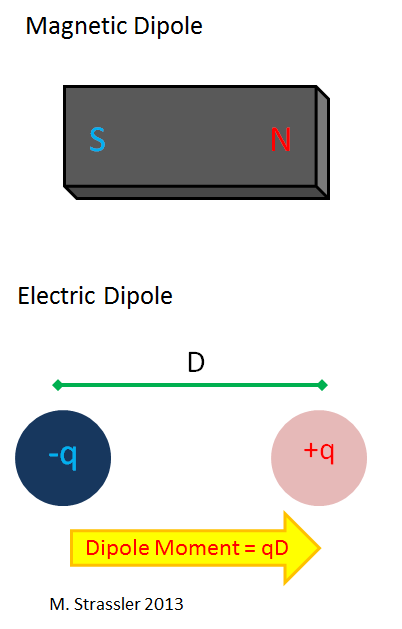 Симметрии C, P, T (и их комбинации) - 5