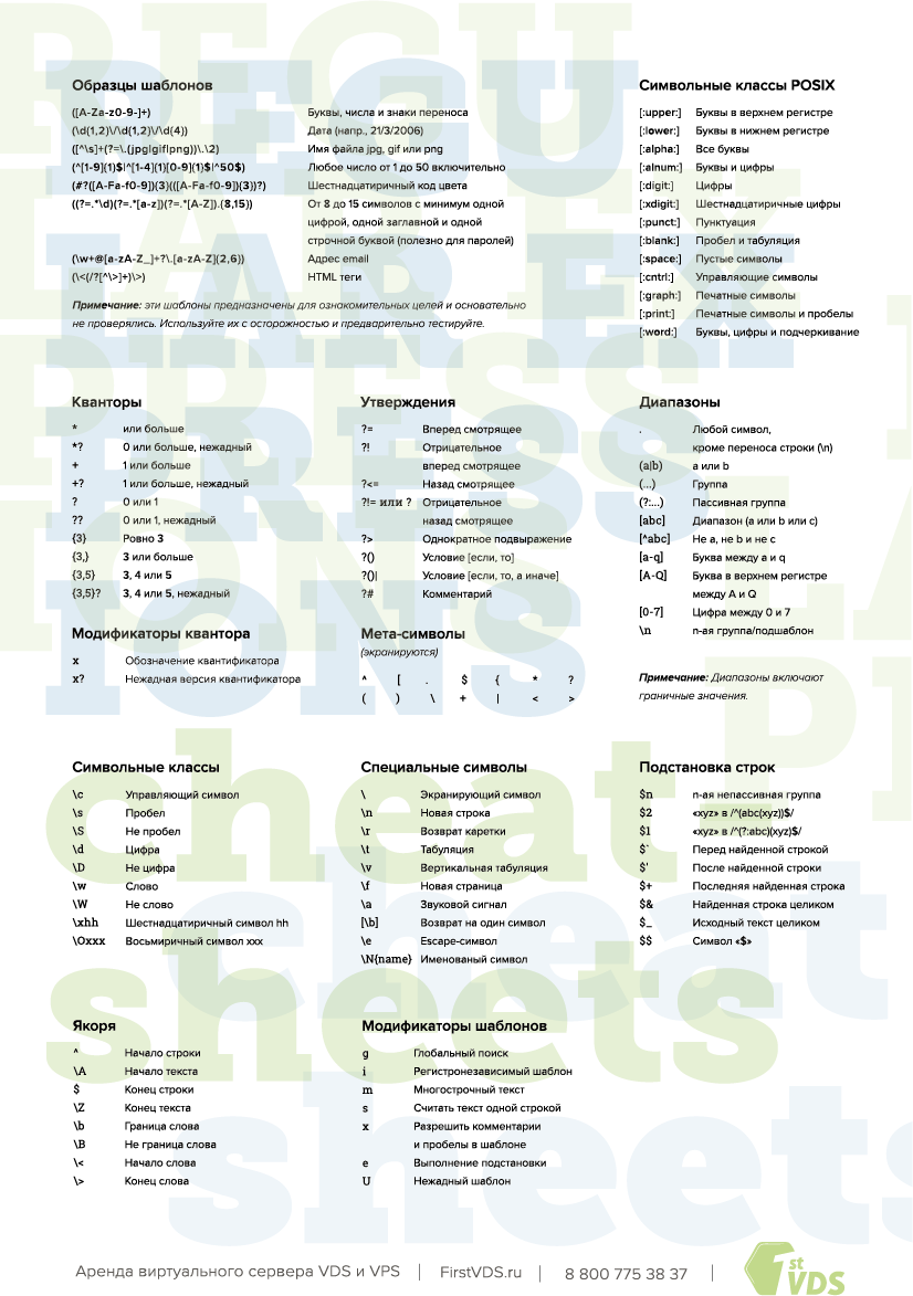 Сheat-sheets «регулярные выражения» - 2