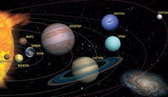 Ученые рассказали, что без соседних планет на Земле не было бы жизни
