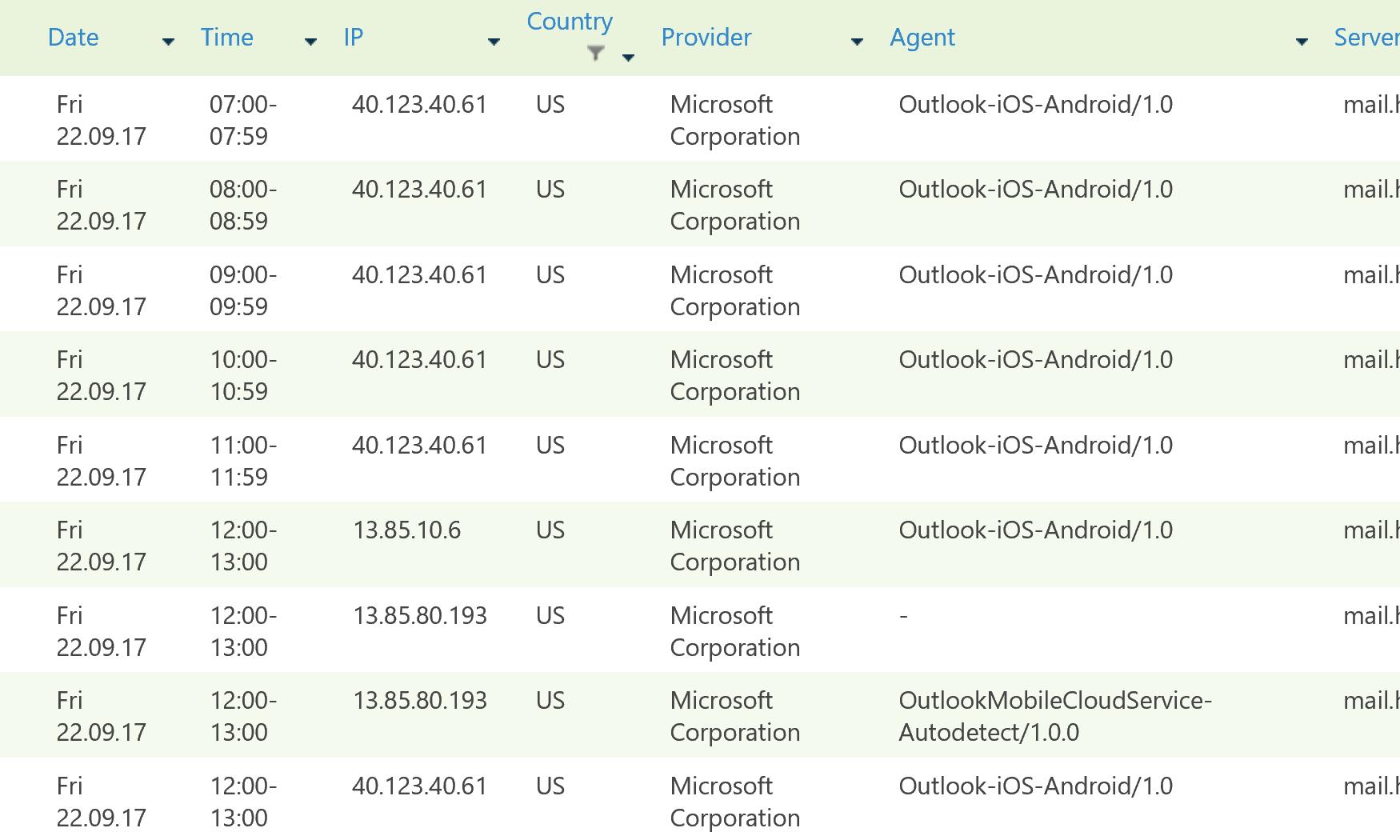 Kак Microsoft пытается отправить мобильную почту к себе - 2
