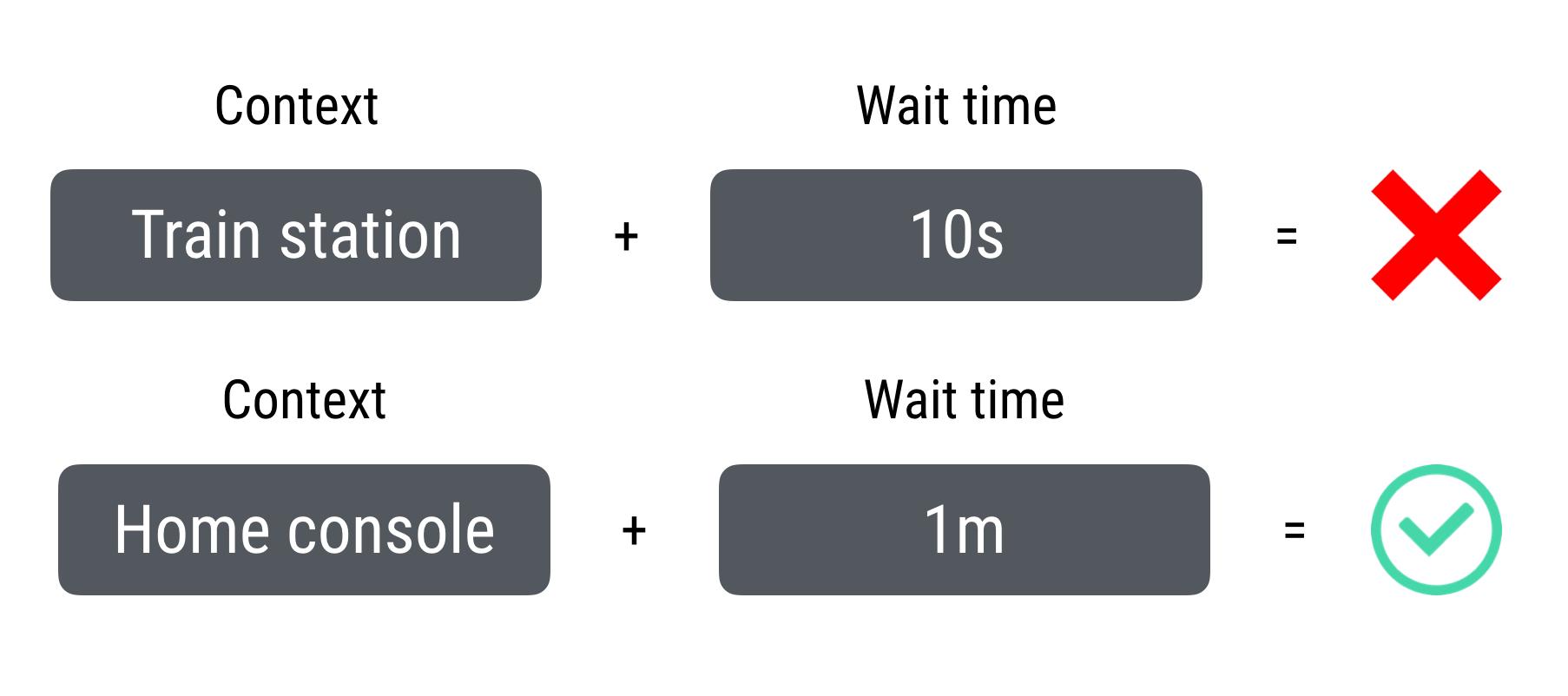 Иллюзия скорости - 4