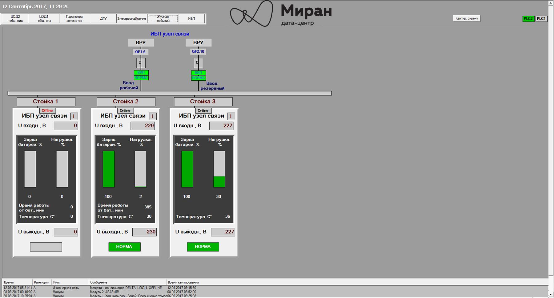 Инженерные системы наших дата-центров и их мониторинг, часть вторая - 8