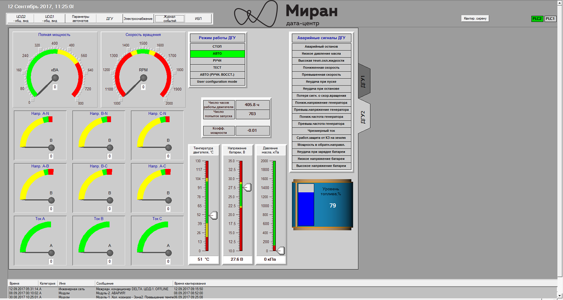Инженерные системы наших дата-центров и их мониторинг, часть вторая - 9