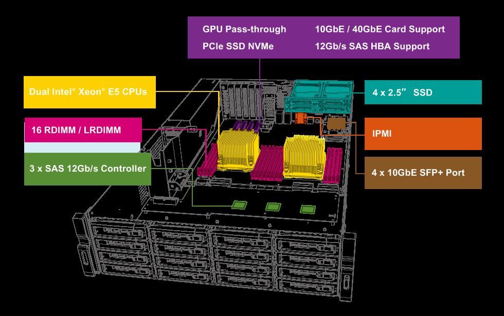 Обзор NAS для малого и среднего бизнеса QNAP TDS-16489U - 4