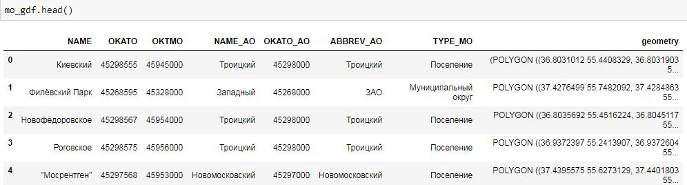 Визуализация результатов выборов в Москве на карте в Jupyter Notebook - 2