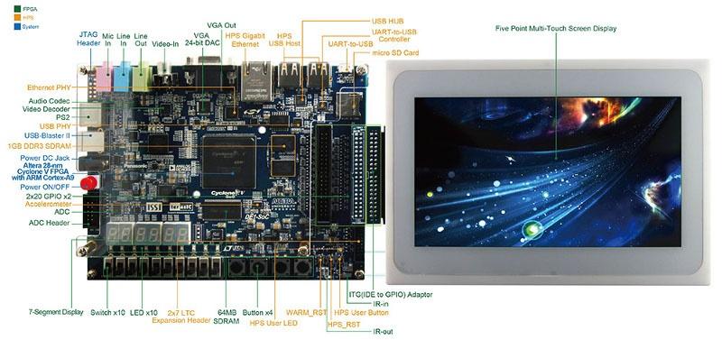 Обзор плат на SoC ARM+FPGA. Часть 2. Мир Intel (Altera) - 16