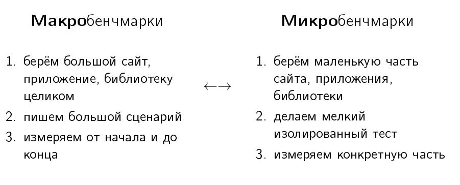 Перформанс: что в имени тебе моём? — Алексей Шипилёв об оптимизации в крупных проектах - 31