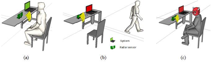 Геометрия сердца: новый метод непрерывной биометрической аутентификации - 1
