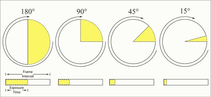 Иллюзия движения - 7