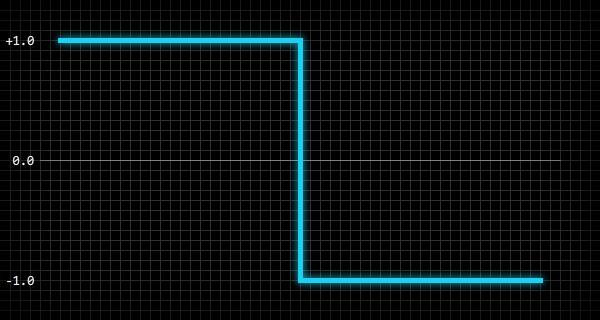 Создание синтезатора звуковых эффектов из ретро-игр - 2