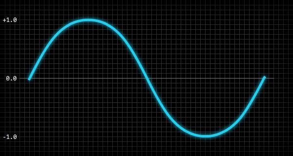 Создание синтезатора звуковых эффектов из ретро-игр - 4
