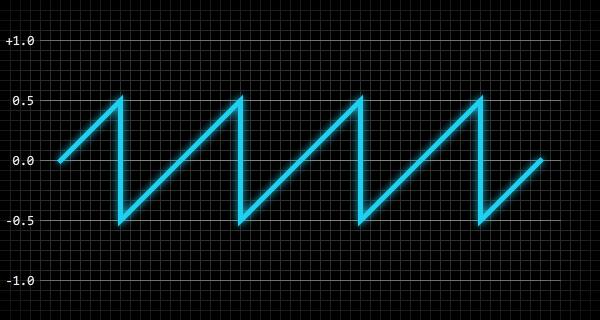 Создание синтезатора звуковых эффектов из ретро-игр - 6