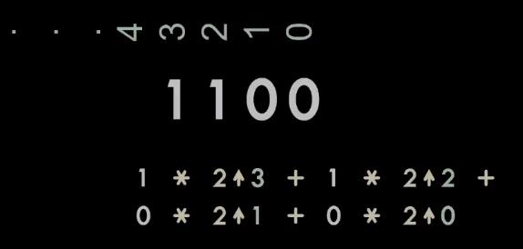 Числа — доклад Дугласа Крокфорда о системах счисления в жизни и в программировании - 12