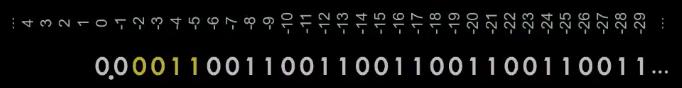 Числа — доклад Дугласа Крокфорда о системах счисления в жизни и в программировании - 19