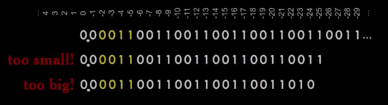 Числа — доклад Дугласа Крокфорда о системах счисления в жизни и в программировании - 20