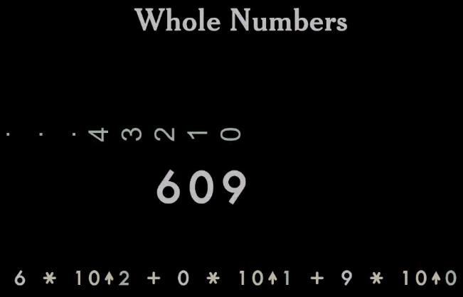 Числа — доклад Дугласа Крокфорда о системах счисления в жизни и в программировании - 7