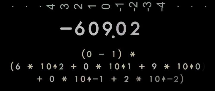 Числа — доклад Дугласа Крокфорда о системах счисления в жизни и в программировании - 9