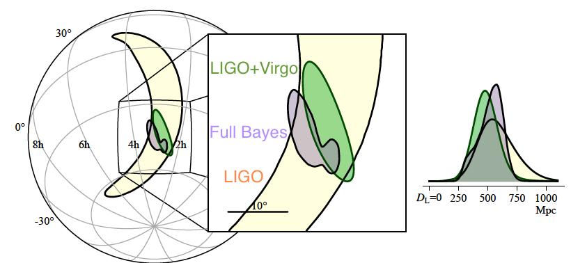 Гравитационные волны пойманы в четвертый раз: как помог новый детектор Advanced Virgo - 6