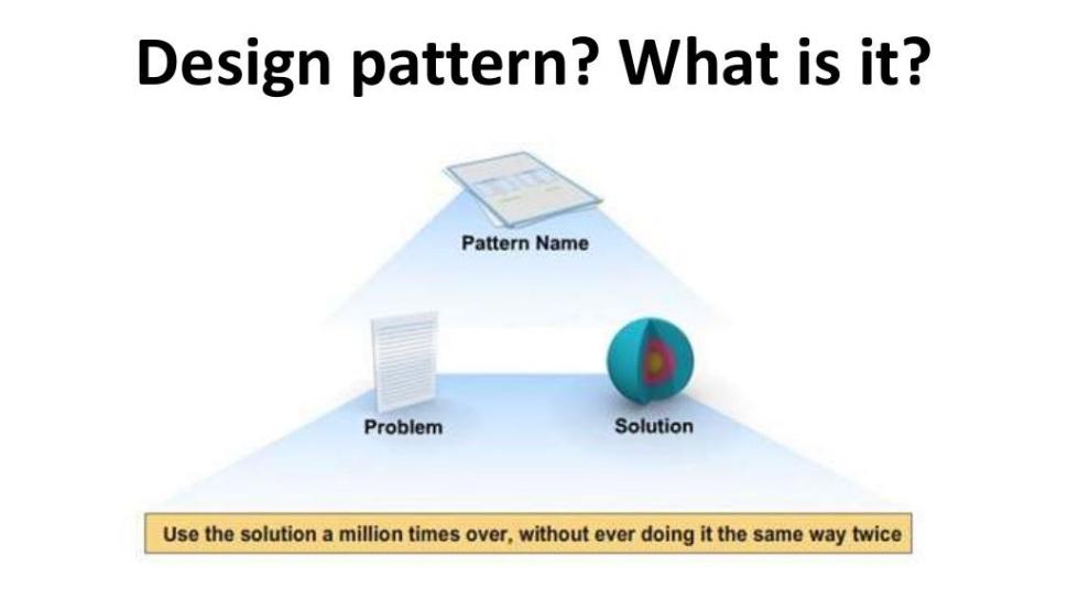 Паттерны проектирования в автоматизации тестирования - 1