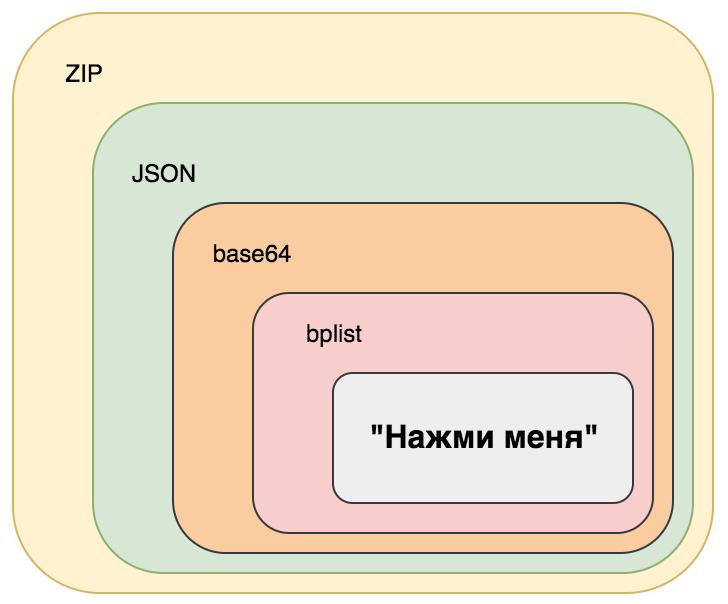 Переводим интерфейсы на полсотни языков. Sketch - 6