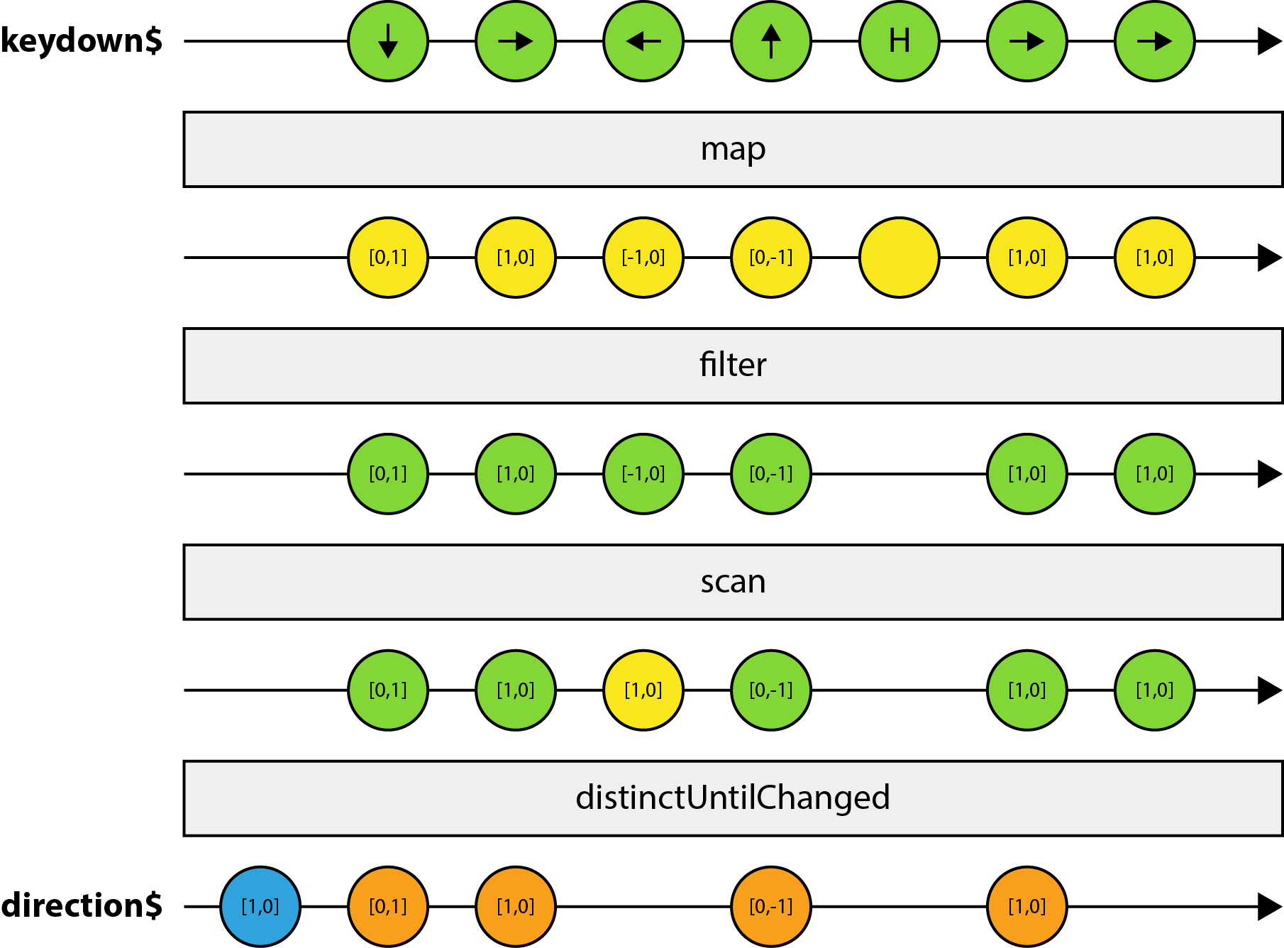 Укрощение Змейки с помощью реактивных потоков - 3