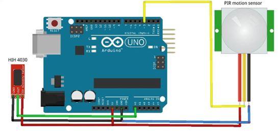Веб-сервер — ваша первая сетевая программа Arduino - 2