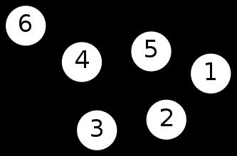 Геометрия данных 1. Симплексы и графы - 106