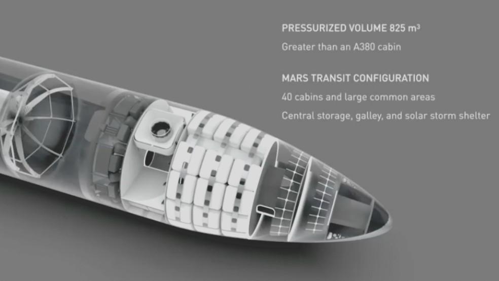 Илон Маск представил гигантскую ракету BFR и описал план марсианского города - 2