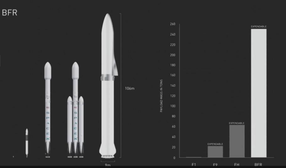 Илон Маск представил гигантскую ракету BFR и описал план марсианского города - 4