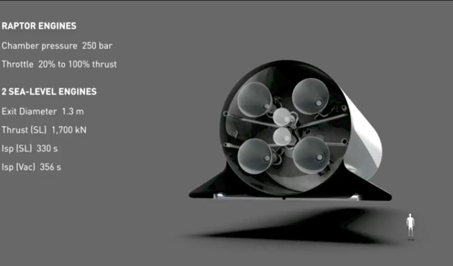 Илон Маск представил гигантскую ракету BFR и описал план марсианского города - 6