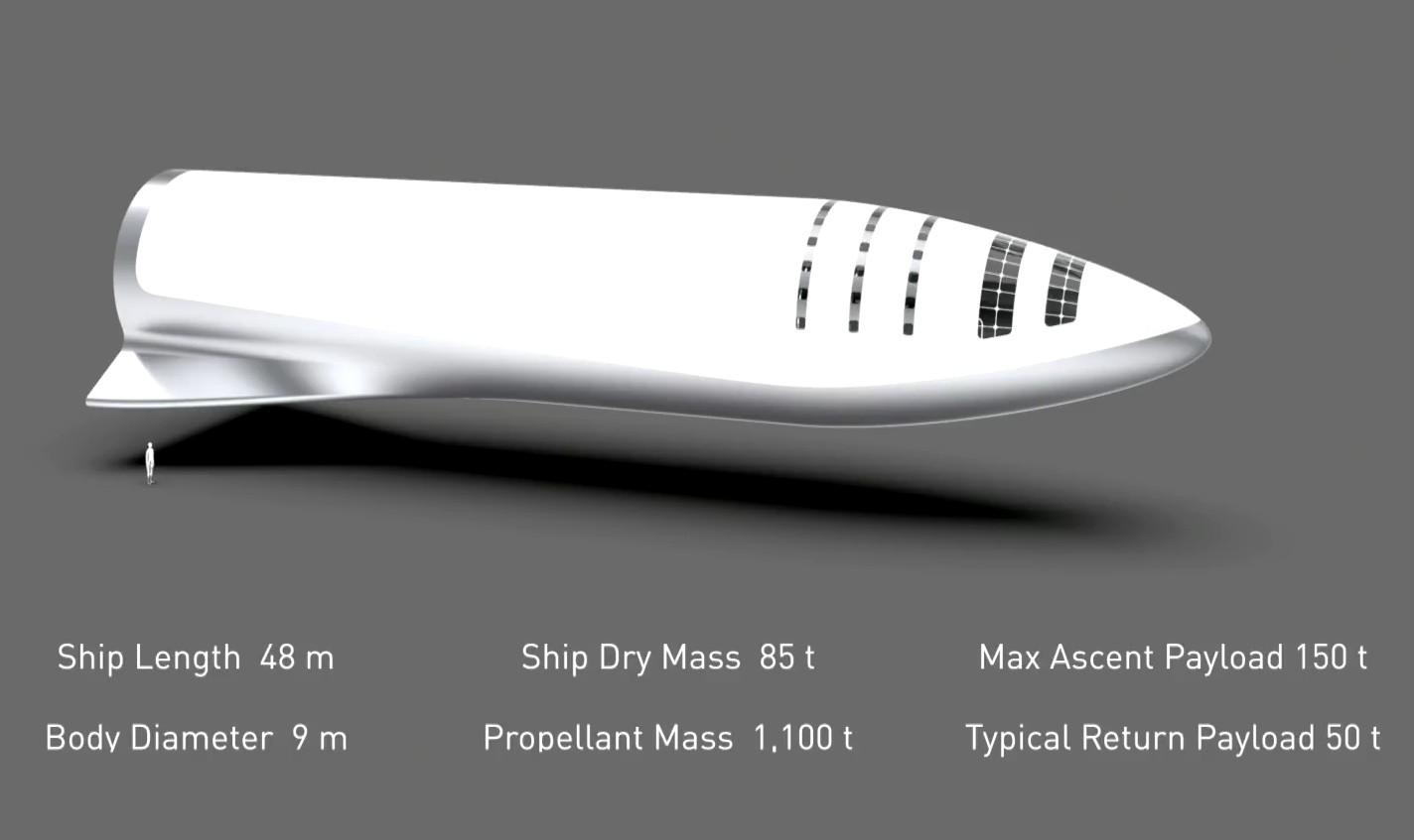Илон Маск представил гигантскую ракету BFR и описал план марсианского города - 1
