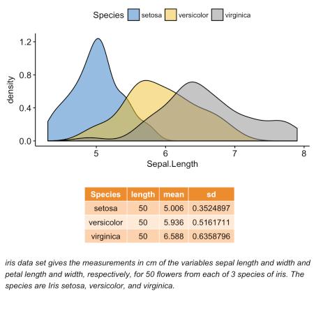 ggplot2: как легко совместить несколько графиков в одном, часть 3 - 1