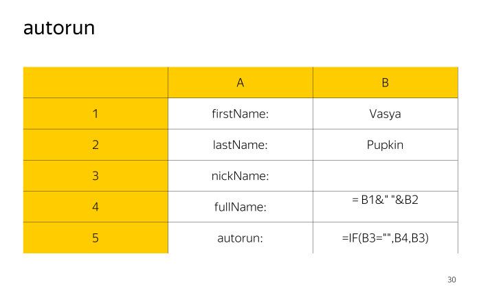 Как библиотека MobX помогает управлять состоянием веб-приложений. Лекция в Яндексе - 11