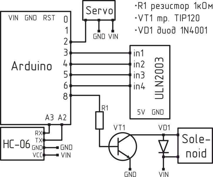 Учим Arduino печатать телеграммы - 25