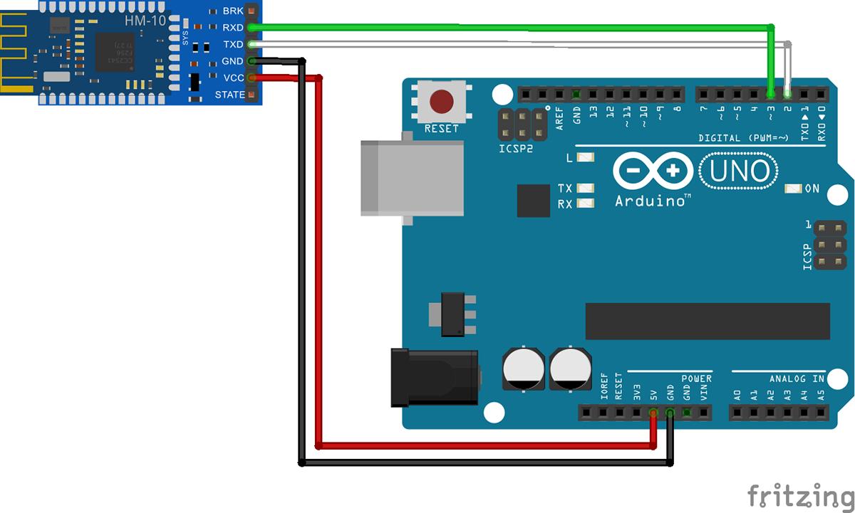 Окно терминальной программы в процессе конфигурации BLE модуля