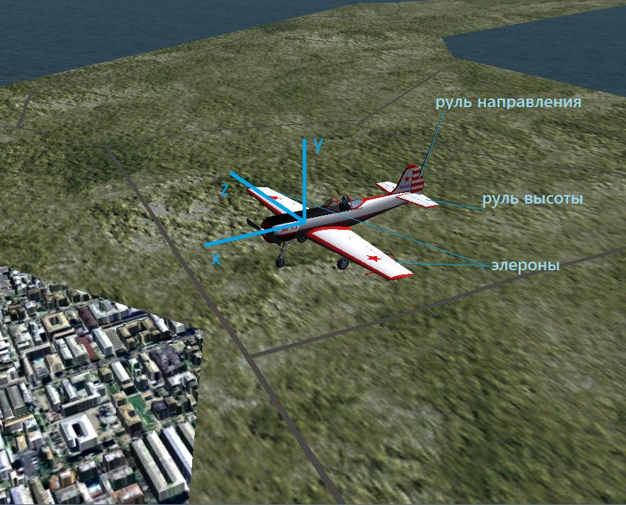 Пилотажный ДПЛА. Как правильно сделать бочку - 2