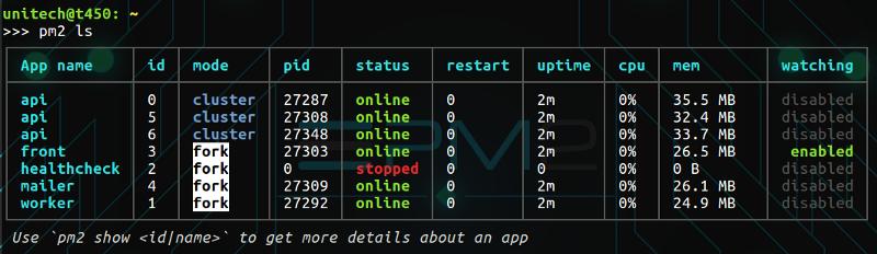 Node.js и переход с PHP на JavaScript - 5
