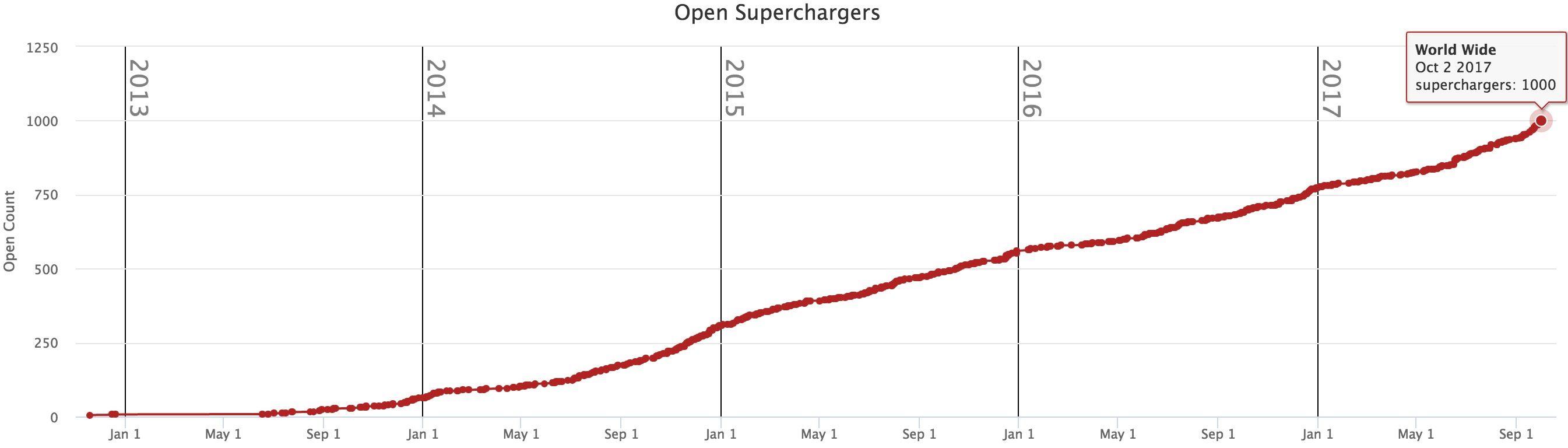 Электрокары сегодня и завтра - 5