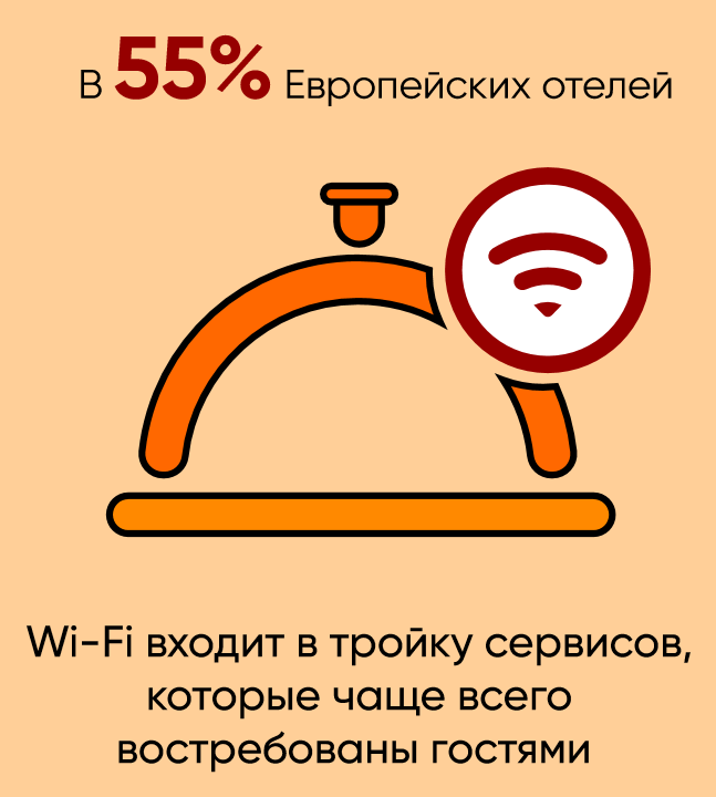 Почему гостиничная индустрия должна пересмотреть свое отношение к Wi-Fi - 2