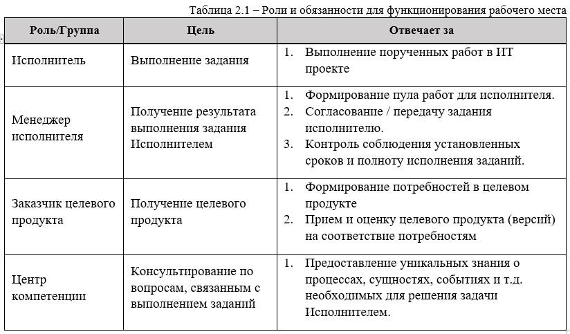 Анализ v_2.0 статьи «Начальник, хочу работать из дома» - 2