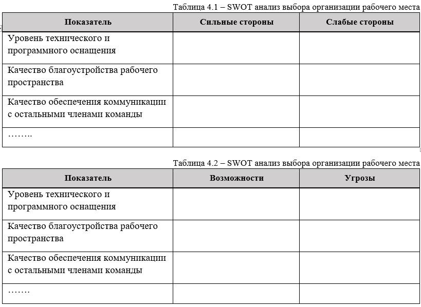 Анализ v_2.0 статьи «Начальник, хочу работать из дома» - 4