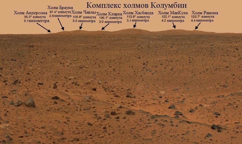 Незаметные «Возможности» в изучении Марса - 10