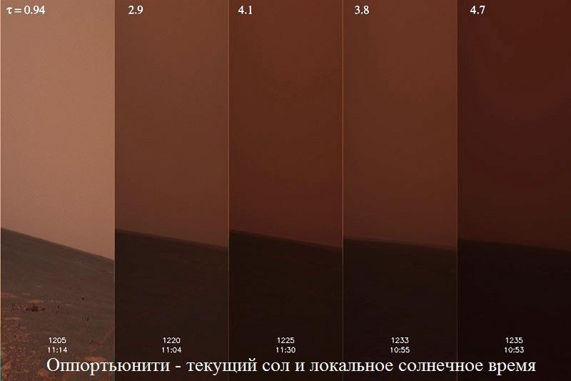 Незаметные «Возможности» в изучении Марса - 18
