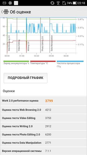 Обзор смартфона ASUS ZenFone 4 Selfie - 81